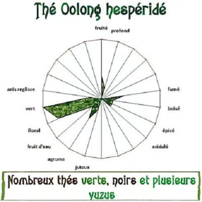 Thé Oolong Hespéridé 60 ml - Le Vaporium